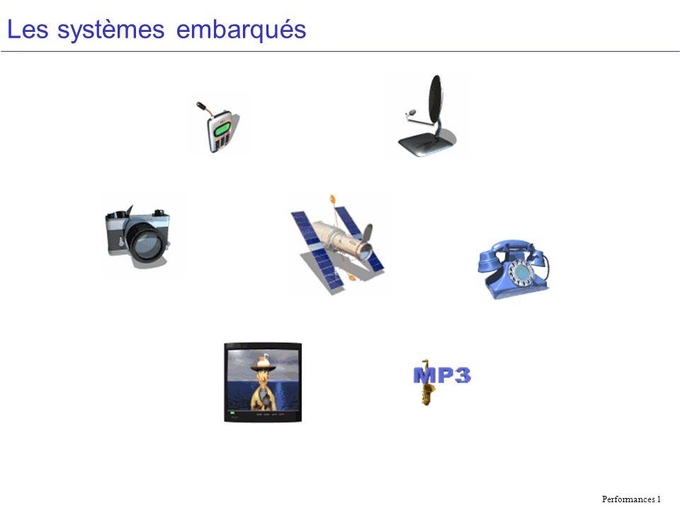 Performances 22 Slides Suplémentaires