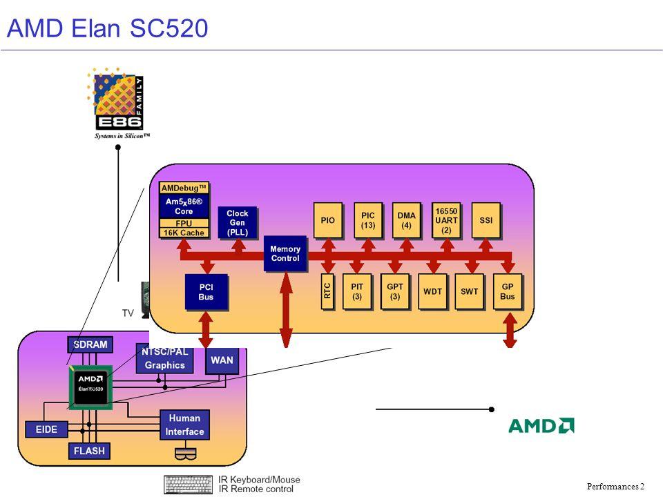 Performances 3 AMD Elan SC520