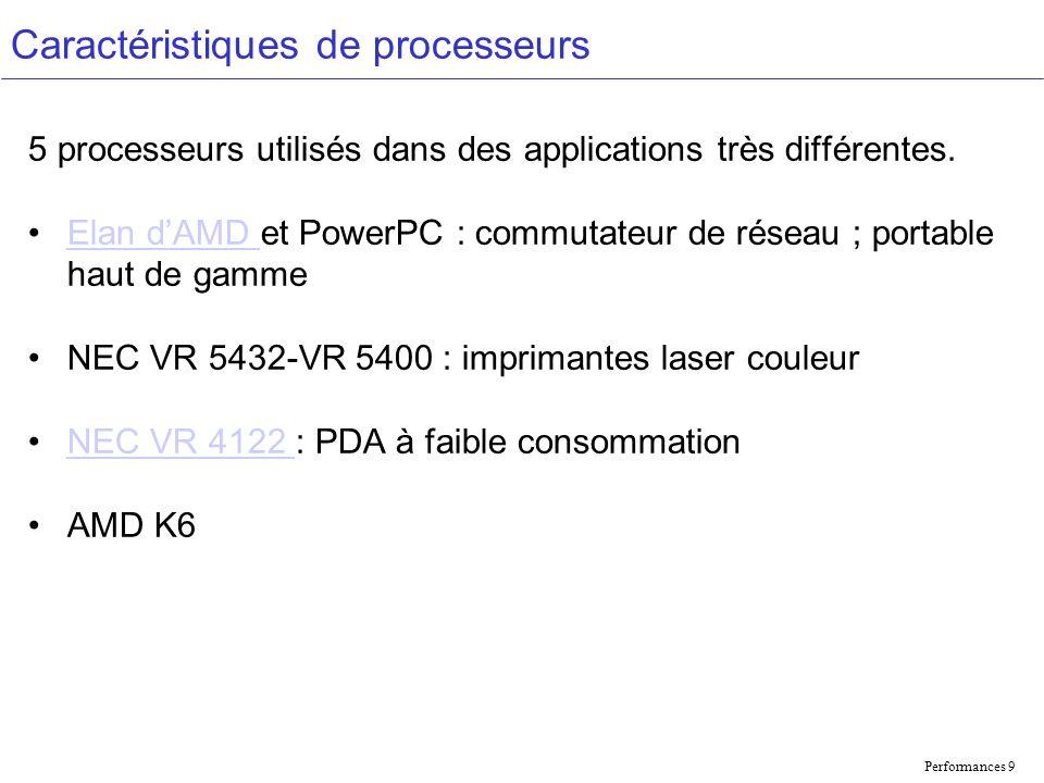 Performances 10 Les processeurs processeurJeu dinstruction Mhz Cache instruction/Donnée s interne Cache secondaire Organisation Inst/Cycle mWPrix $* AMD Elan SC520 *8613316K/16K1160038 AMD K6- 2E+ *8650032K/32K128K3960078 IBM PowerPC 750CX PowerPC50032K/32K128K4600094 NEC VR 5432 MIPS6416732K/32K2208825 NEC VR 4122 MIPS6418032K/16K170033 * Ne comprend pas les circuits dinterface et les circuits annexes