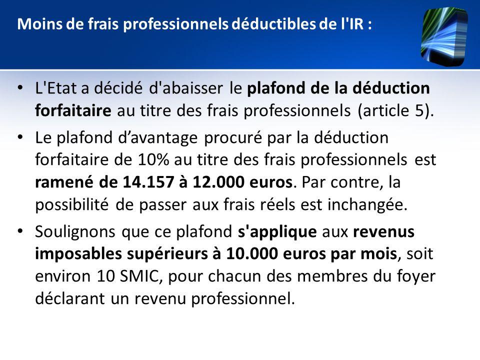 Moins de frais professionnels déductibles de l'IR : L'Etat a décidé d'abaisser le plafond de la déduction forfaitaire au titre des frais professionnel
