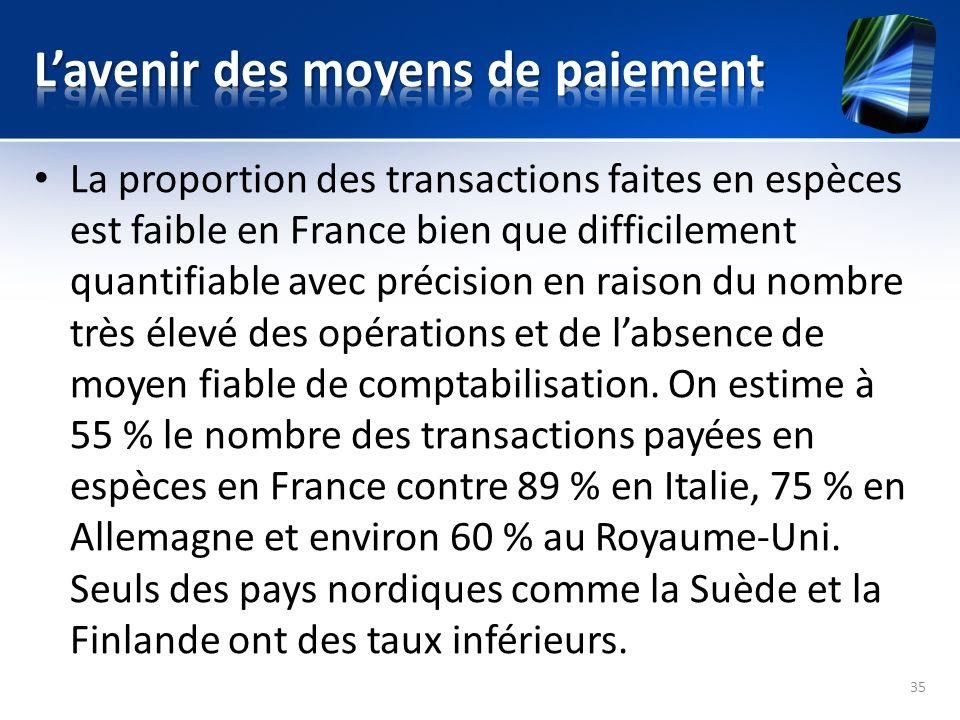 La proportion des transactions faites en espèces est faible en France bien que difficilement quantifiable avec précision en raison du nombre très élev