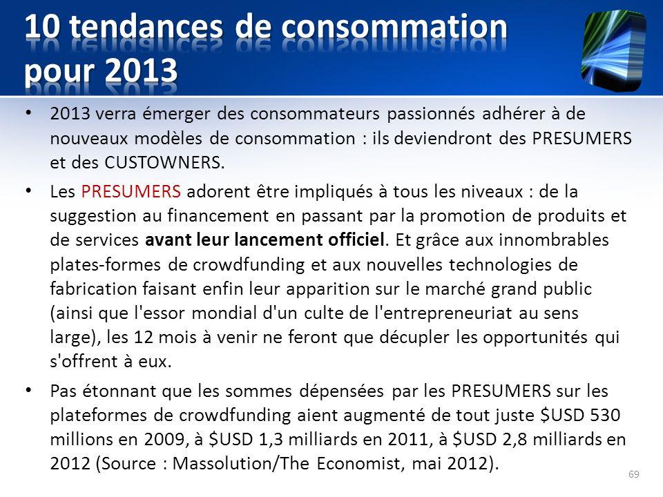2013 verra émerger des consommateurs passionnés adhérer à de nouveaux modèles de consommation : ils deviendront des PRESUMERS et des CUSTOWNERS. Les P