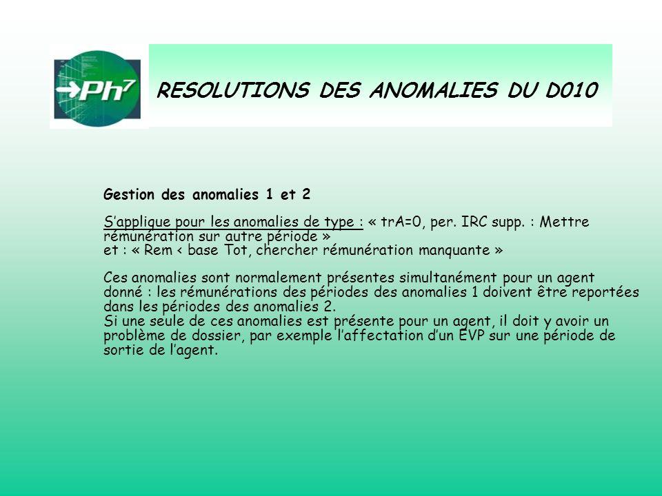 RESOLUTIONS DES ANOMALIES DU D012