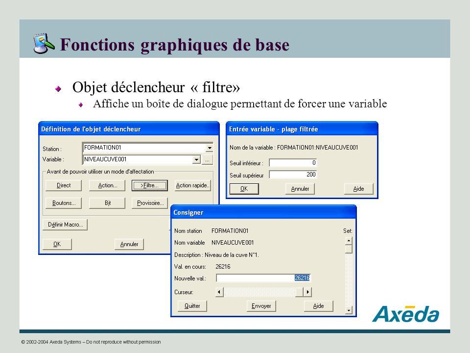 Fonctions graphiques de base Objet déclencheur « filtre» Affiche un boîte de dialogue permettant de forcer une variable