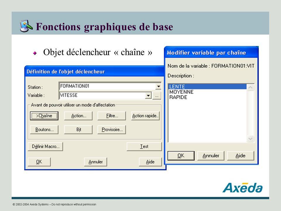 Fonctions graphiques de base Objet déclencheur « chaîne »