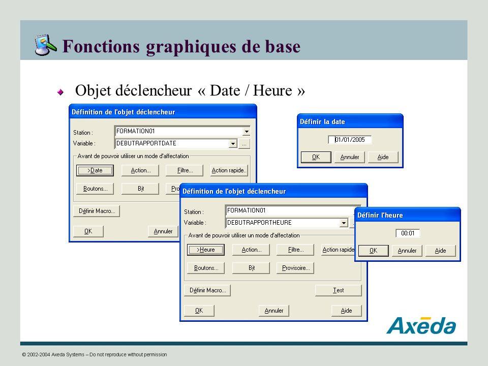 Fonctions graphiques de base Objet déclencheur « Date / Heure »
