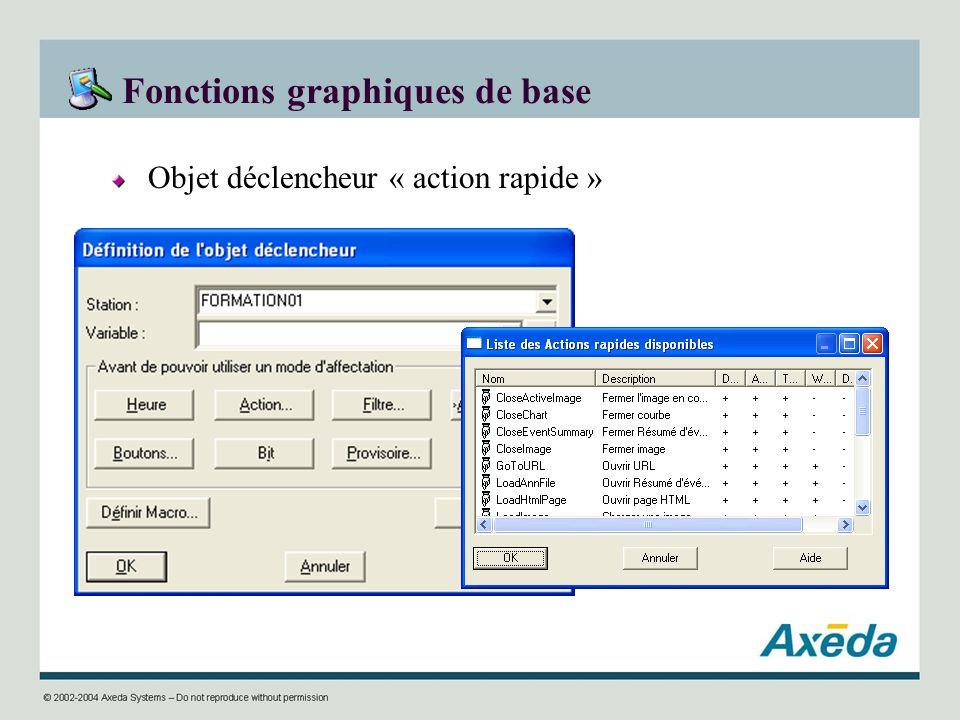 Fonctions graphiques de base Objet déclencheur « action rapide »