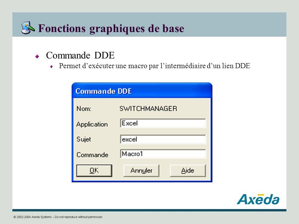 Fonctions graphiques de base Commande DDE Permet dexécuter une macro par lintermédiaire dun lien DDE