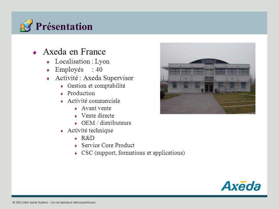 Présentation Axeda en France Localisation : Lyon Employés : 40 Activité : Axeda Supervisor Gestion et comptabilité Production Activité commerciale Ava