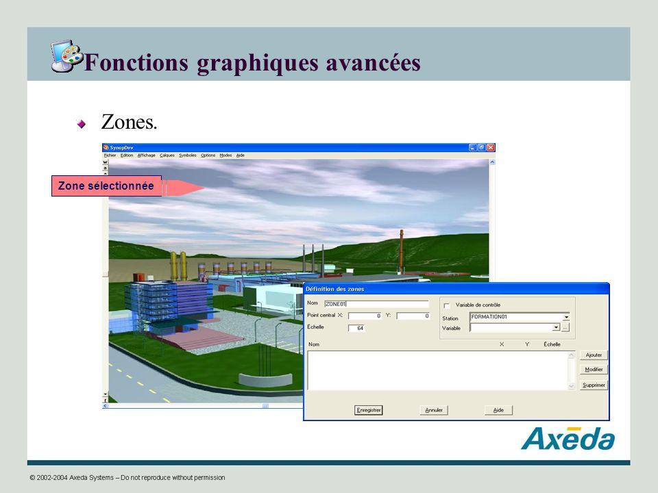Fonctions graphiques avancées Zones. Zone sélectionnée