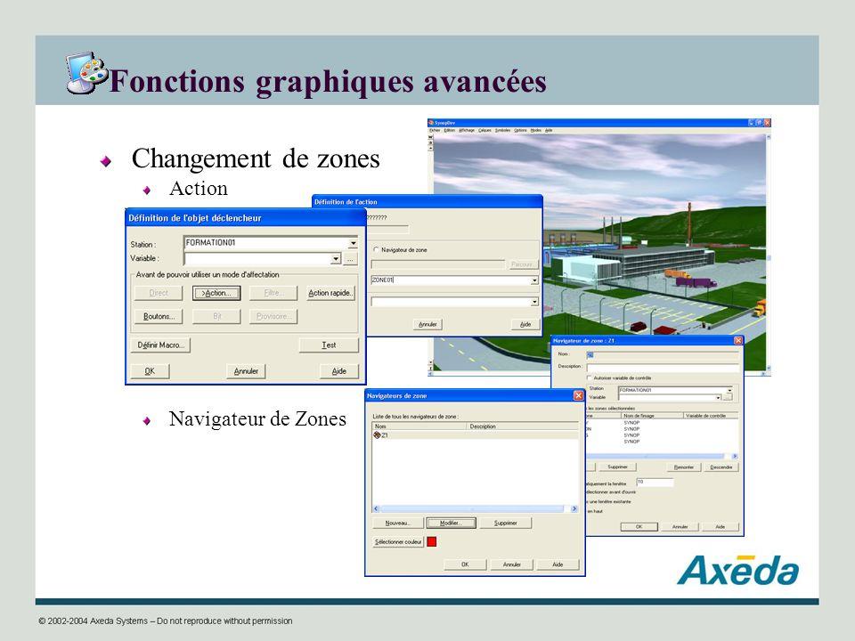 Fonctions graphiques avancées Changement de zones Action Navigateur de Zones