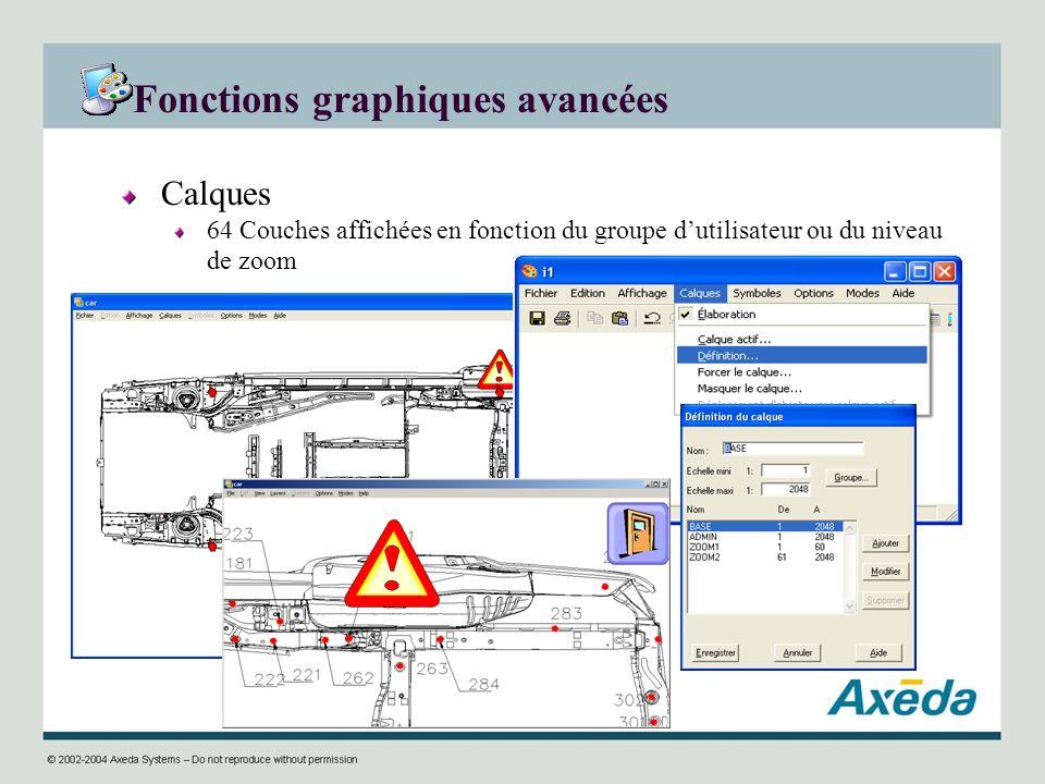 Fonctions graphiques avancées Calques 64 Couches affichées en fonction du groupe dutilisateur ou du niveau de zoom