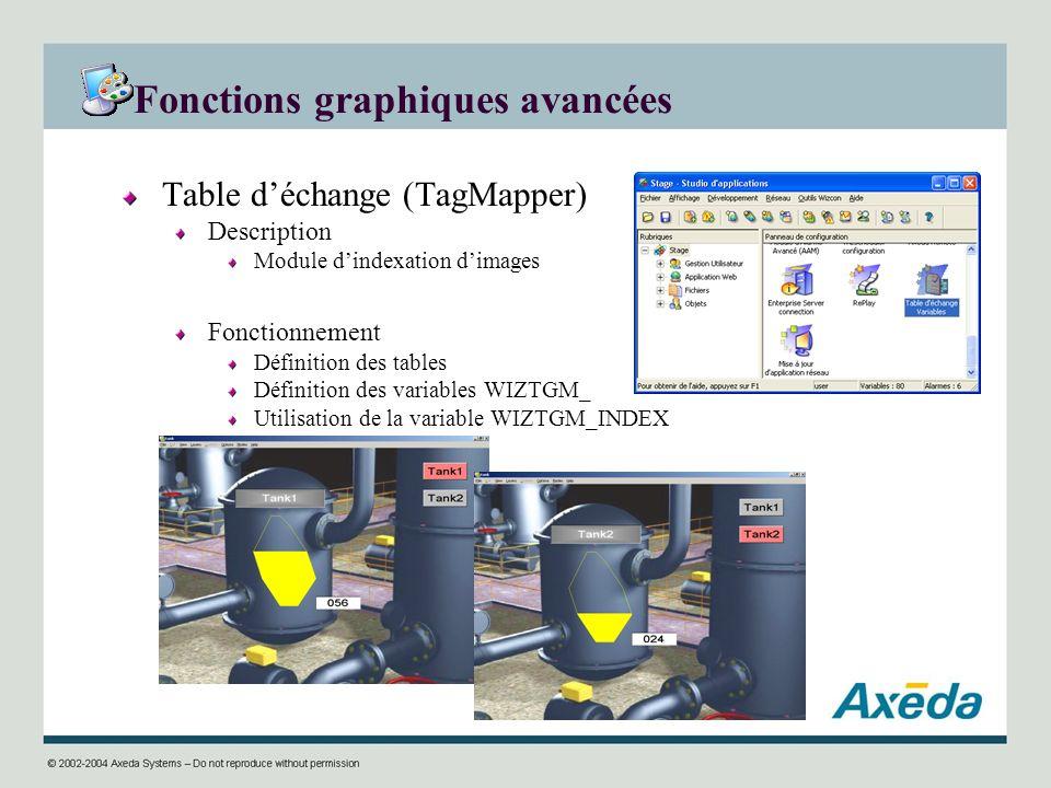 Fonctions graphiques avancées Table déchange (TagMapper) Description Module dindexation dimages Fonctionnement Définition des tables Définition des va