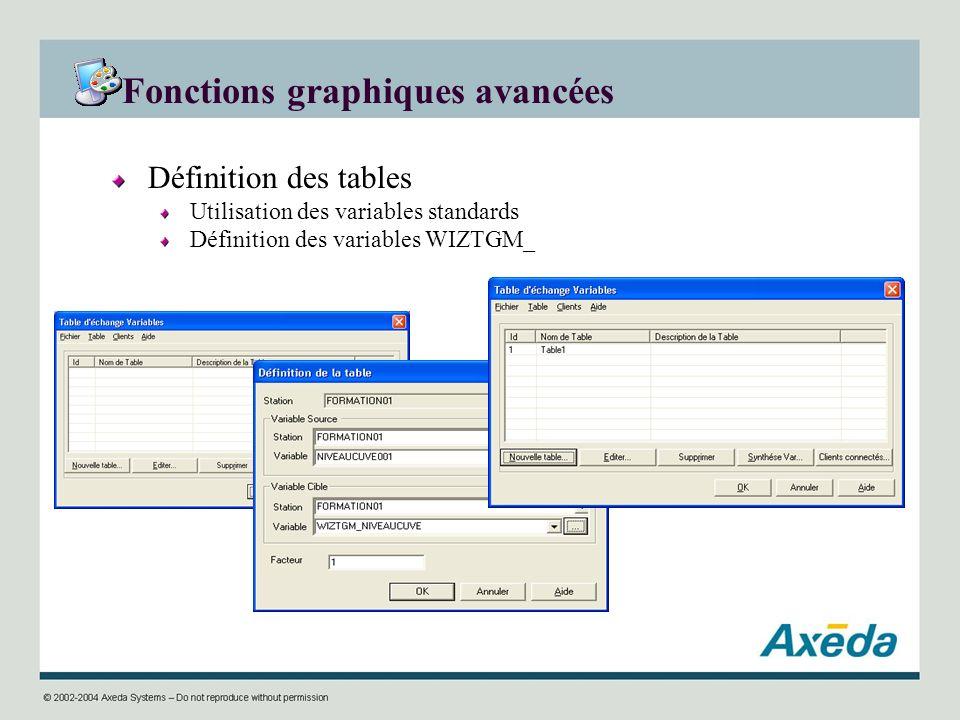 Fonctions graphiques avancées Définition des tables Utilisation des variables standards Définition des variables WIZTGM_