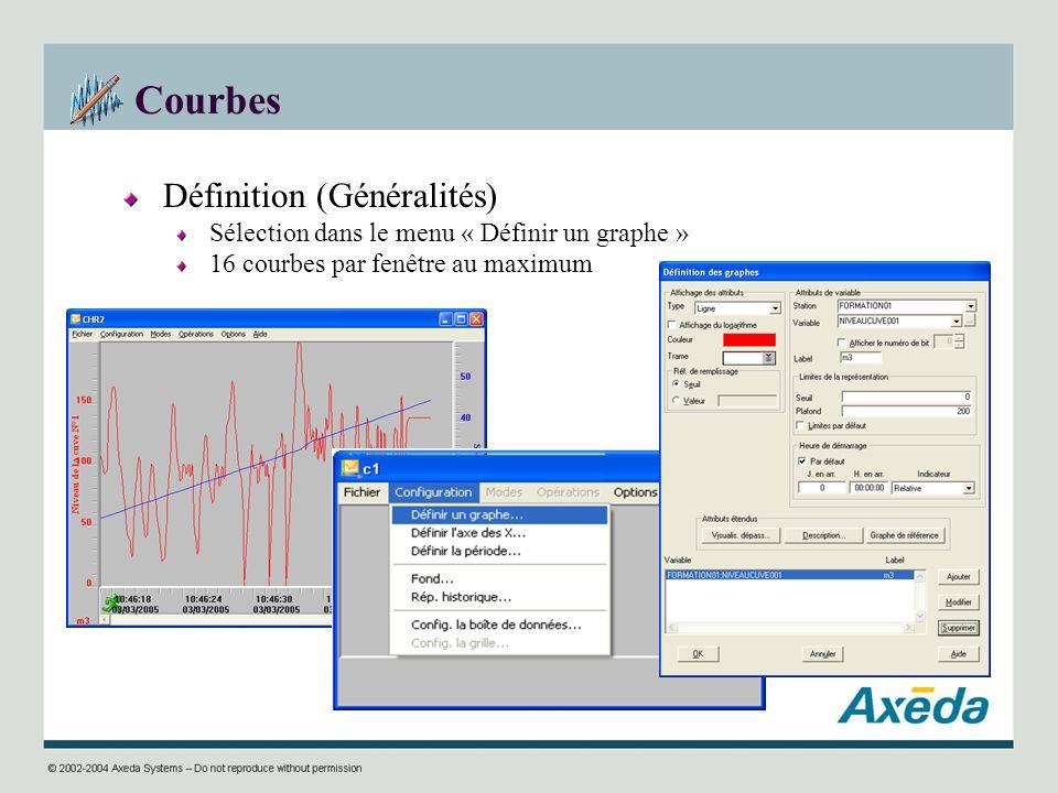 Courbes Définition (Généralités) Sélection dans le menu « Définir un graphe » 16 courbes par fenêtre au maximum