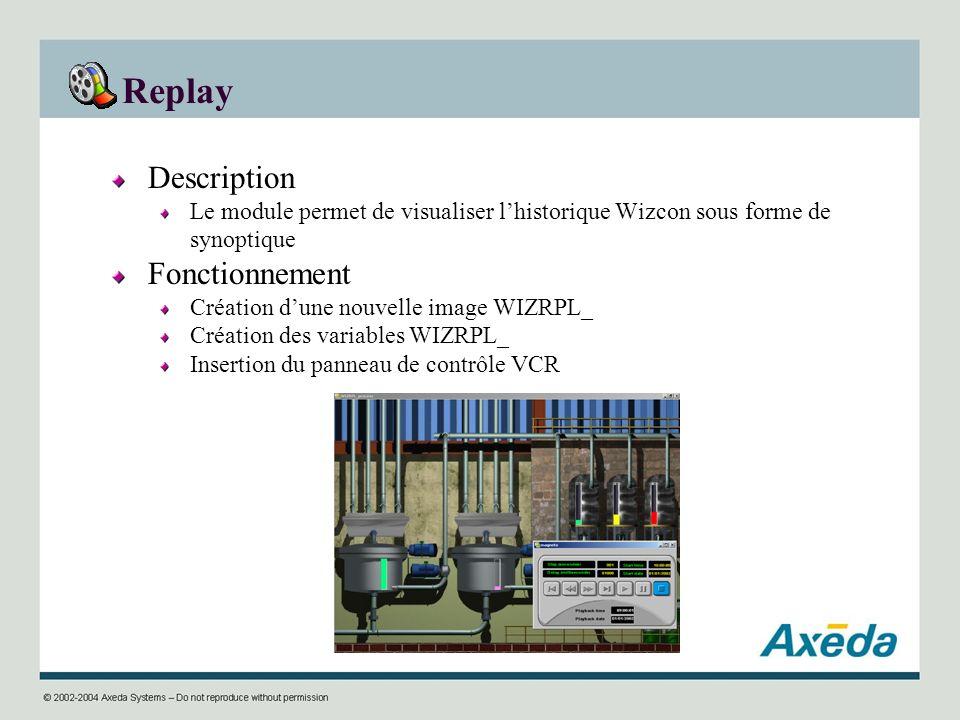Replay Description Le module permet de visualiser lhistorique Wizcon sous forme de synoptique Fonctionnement Création dune nouvelle image WIZRPL_ Créa