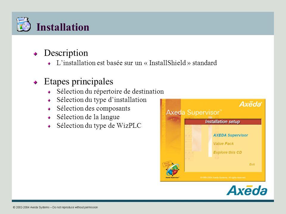 Installation Description Linstallation est basée sur un « InstallShield » standard Etapes principales Sélection du répertoire de destination Sélection