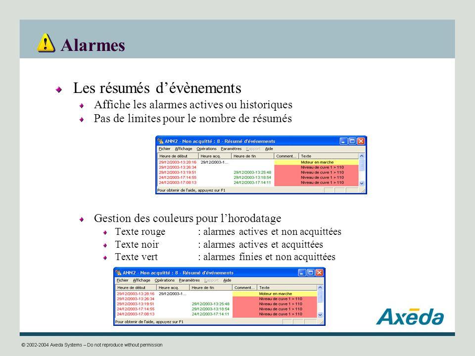 Alarmes Les résumés dévènements Affiche les alarmes actives ou historiques Pas de limites pour le nombre de résumés Gestion des couleurs pour lhorodat