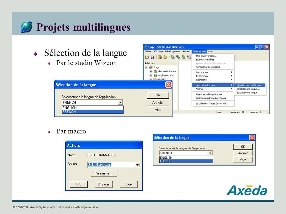Projets multilingues Sélection de la langue Par le studio Wizcon Par macro