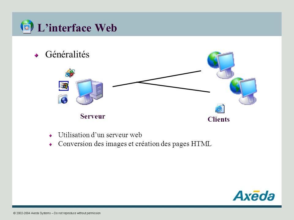 Linterface Web Généralités Utilisation dun serveur web Conversion des images et création des pages HTML Serveur Clients