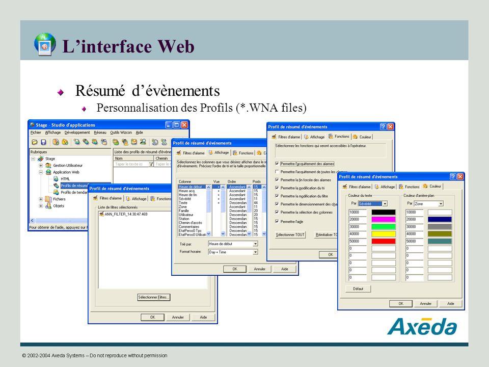 Linterface Web Résumé dévènements Personnalisation des Profils (*.WNA files)