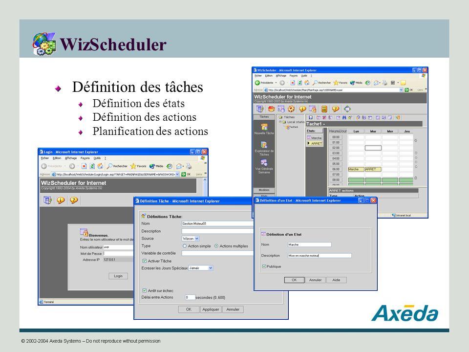 WizScheduler Définition des tâches Définition des états Définition des actions Planification des actions