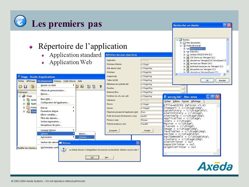 Les premiers pas Répertoire de lapplication Application standard Application Web
