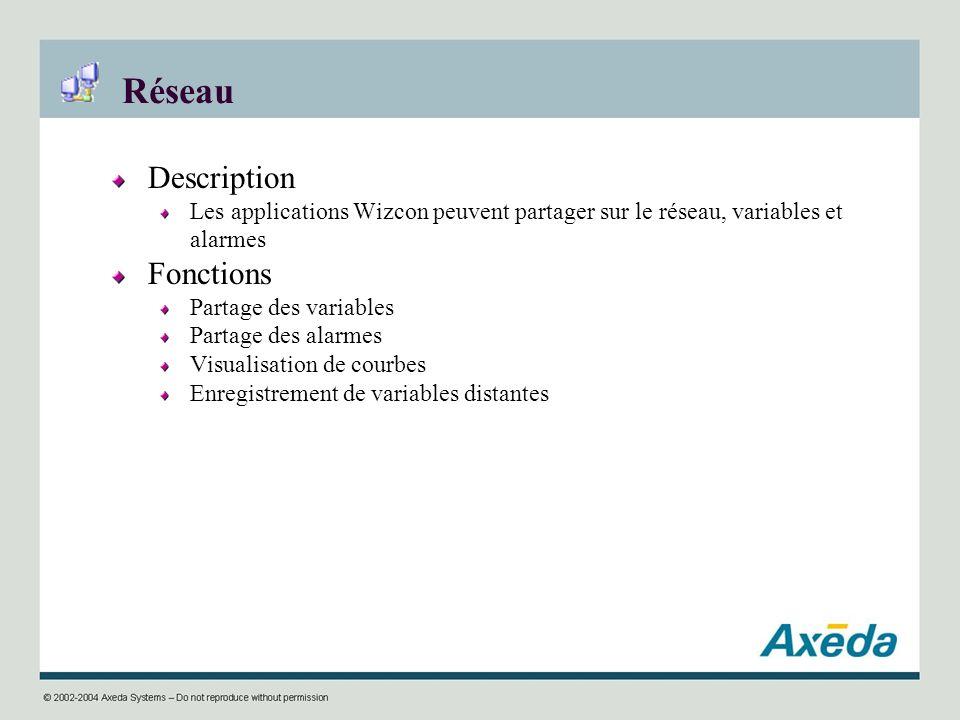 Réseau Description Les applications Wizcon peuvent partager sur le réseau, variables et alarmes Fonctions Partage des variables Partage des alarmes Vi