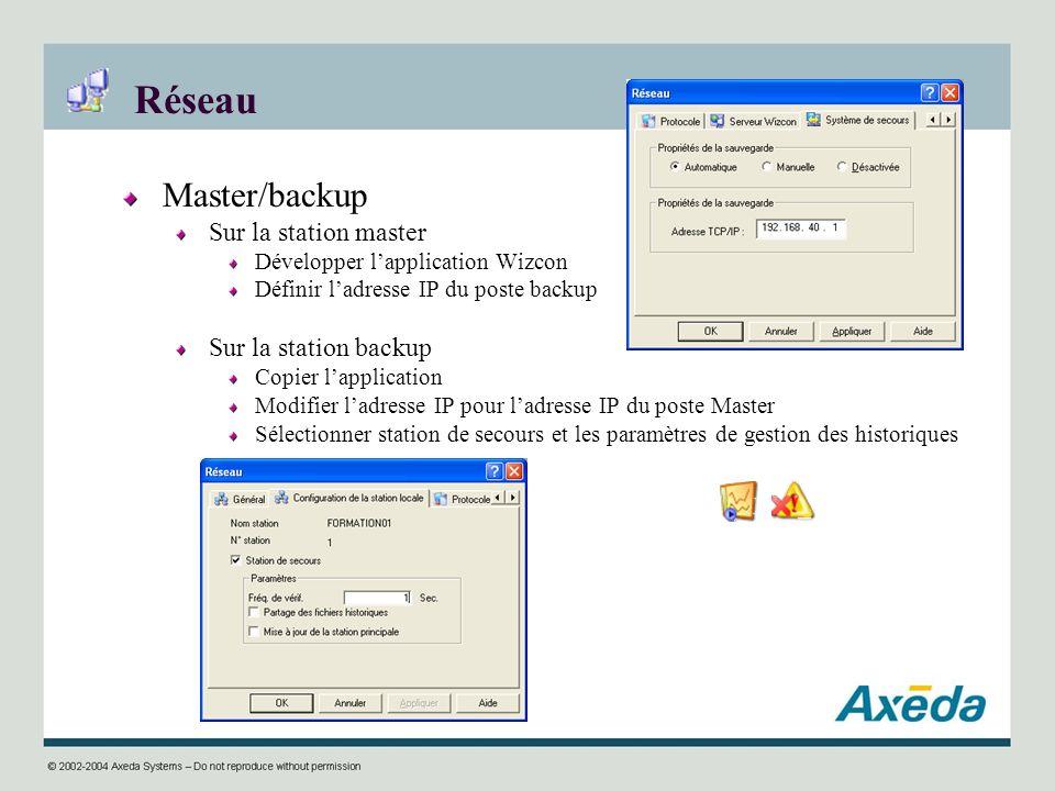 Réseau Master/backup Sur la station master Développer lapplication Wizcon Définir ladresse IP du poste backup Sur la station backup Copier lapplicatio