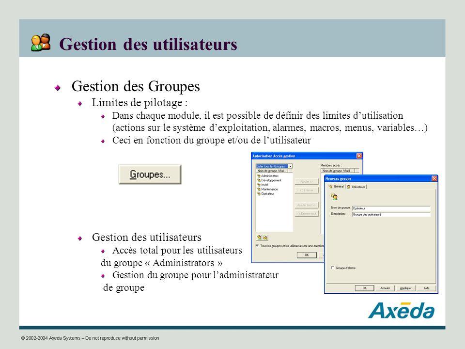 Gestion des utilisateurs Gestion des Groupes Limites de pilotage : Dans chaque module, il est possible de définir des limites dutilisation (actions su