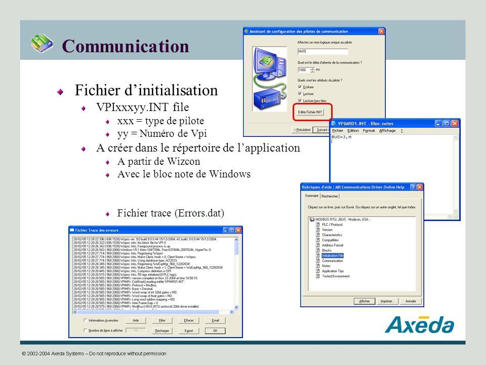 Communication Fichier dinitialisation VPIxxxyy.INT file xxx = type de pilote yy = Numéro de Vpi A créer dans le répertoire de lapplication A partir de