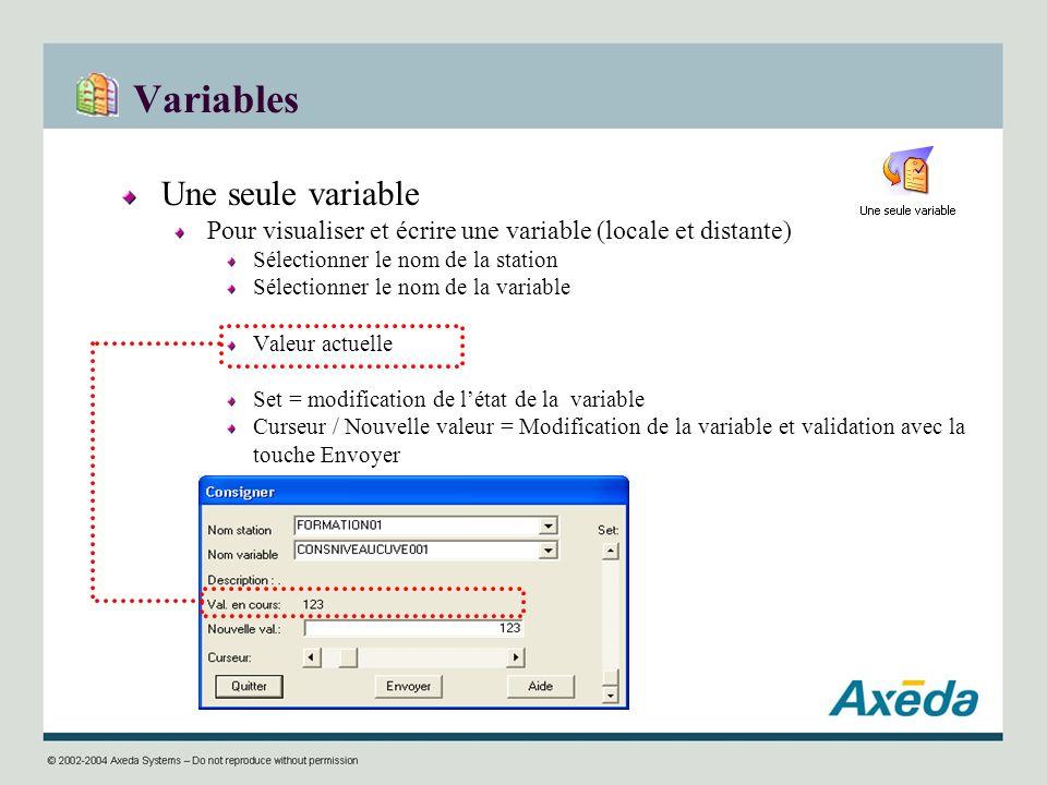 Variables Une seule variable Pour visualiser et écrire une variable (locale et distante) Sélectionner le nom de la station Sélectionner le nom de la v
