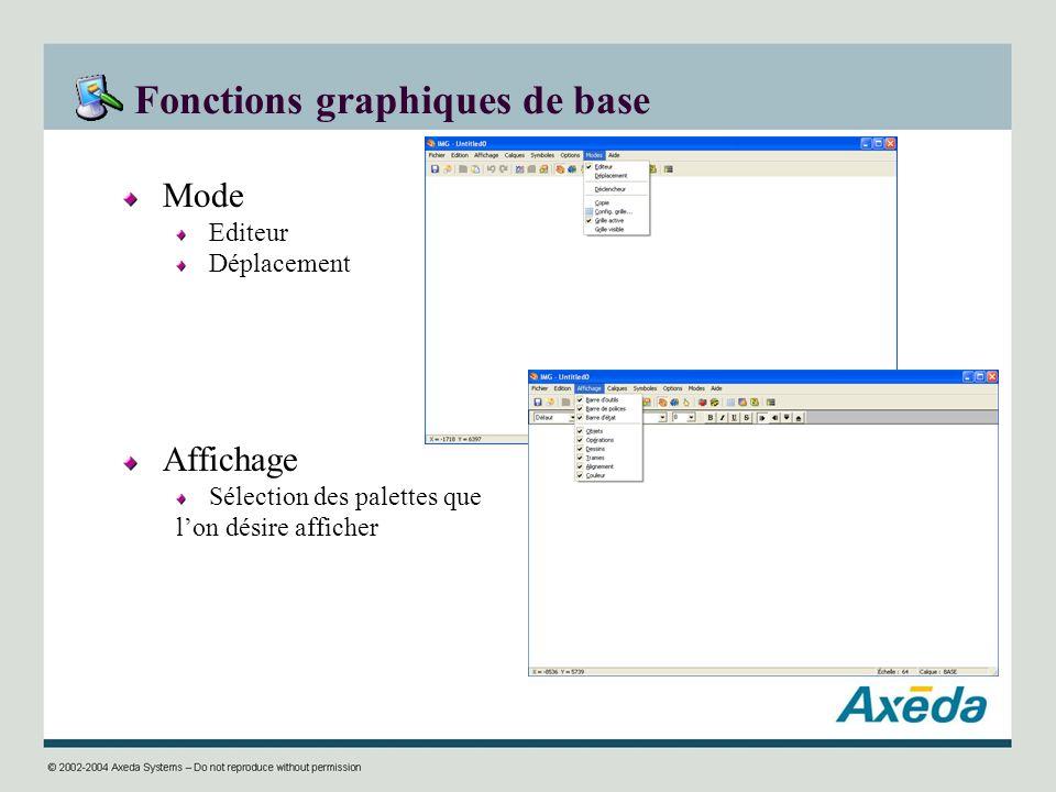 Fonctions graphiques de base Mode Editeur Déplacement Affichage Sélection des palettes que lon désire afficher
