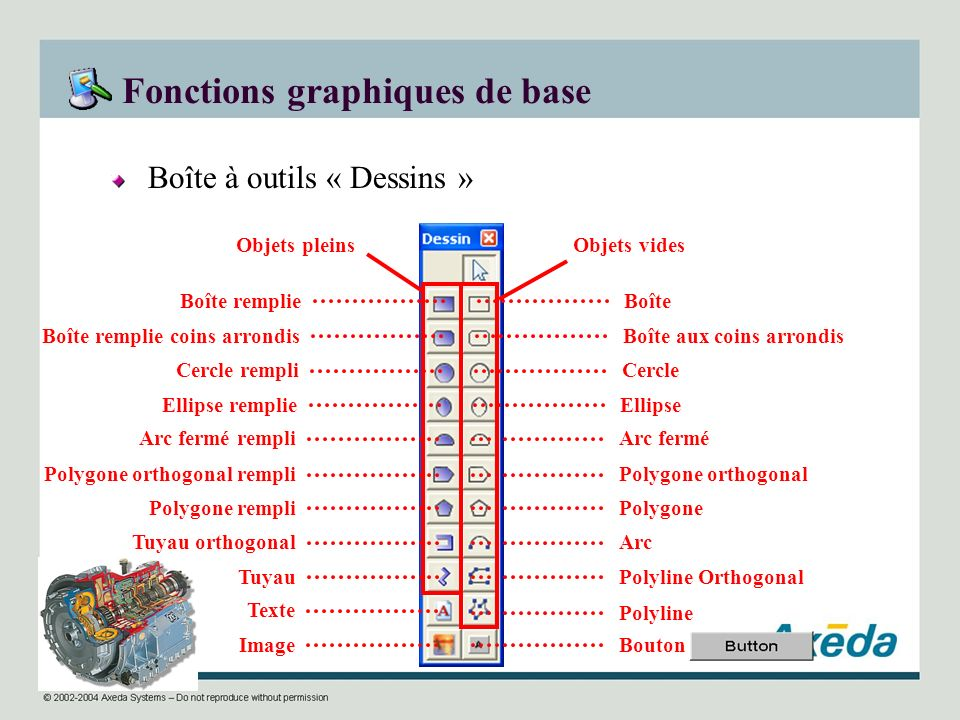 Fonctions graphiques de base Boîte à outils « Dessins » Boîte remplieBoîte Boîte remplie coins arrondisBoîte aux coins arrondis Cercle rempliCercle El
