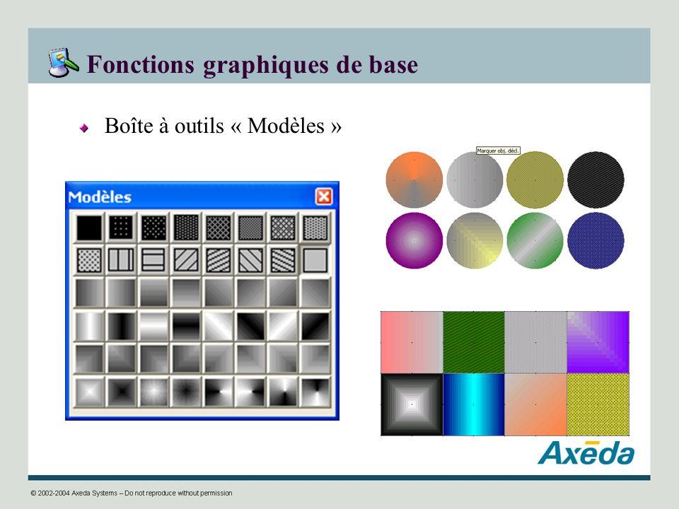 Fonctions graphiques de base Boîte à outils « Modèles »