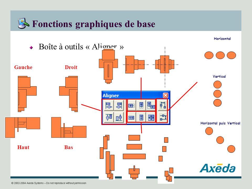 Fonctions graphiques de base Boîte à outils « Aligner » DroitGauche HautBas Horizontal Vertical Horizontal puis Vertical