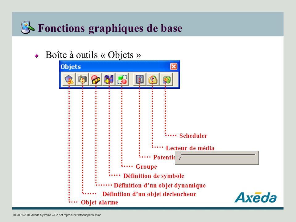 Fonctions graphiques de base Boîte à outils « Objets » Potentiomètre Objet alarme Définition dun objet déclencheur Définition dun objet dynamique Défi