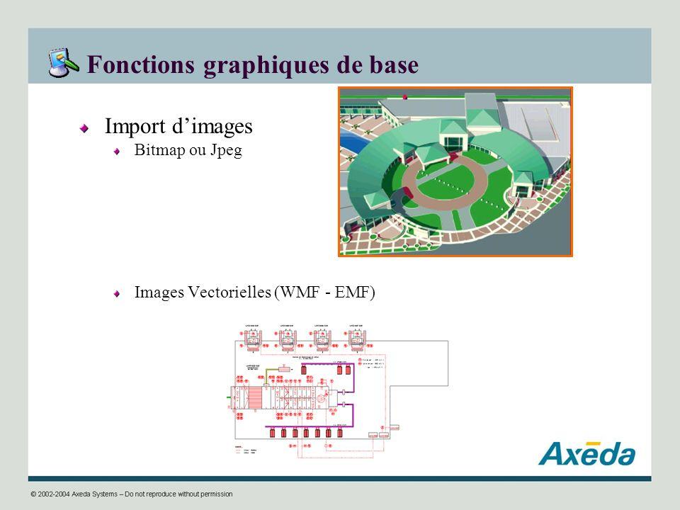Fonctions graphiques de base Import dimages Bitmap ou Jpeg Images Vectorielles (WMF - EMF)