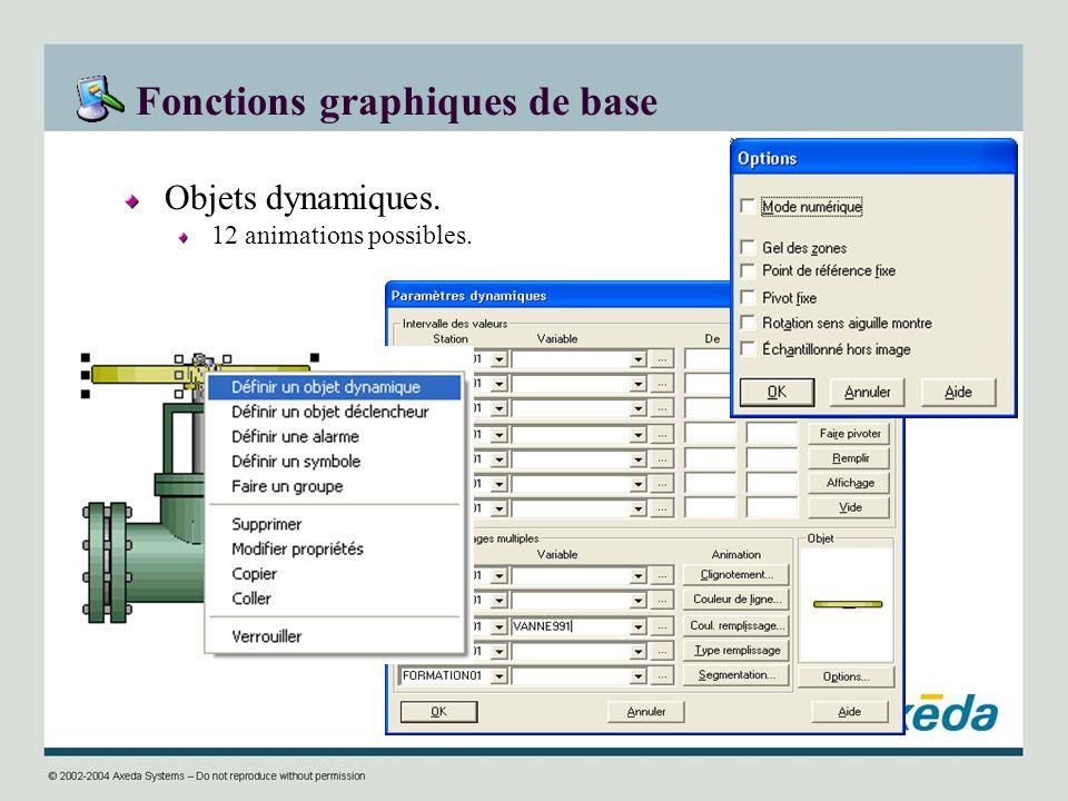 Fonctions graphiques de base Objets dynamiques. 12 animations possibles.