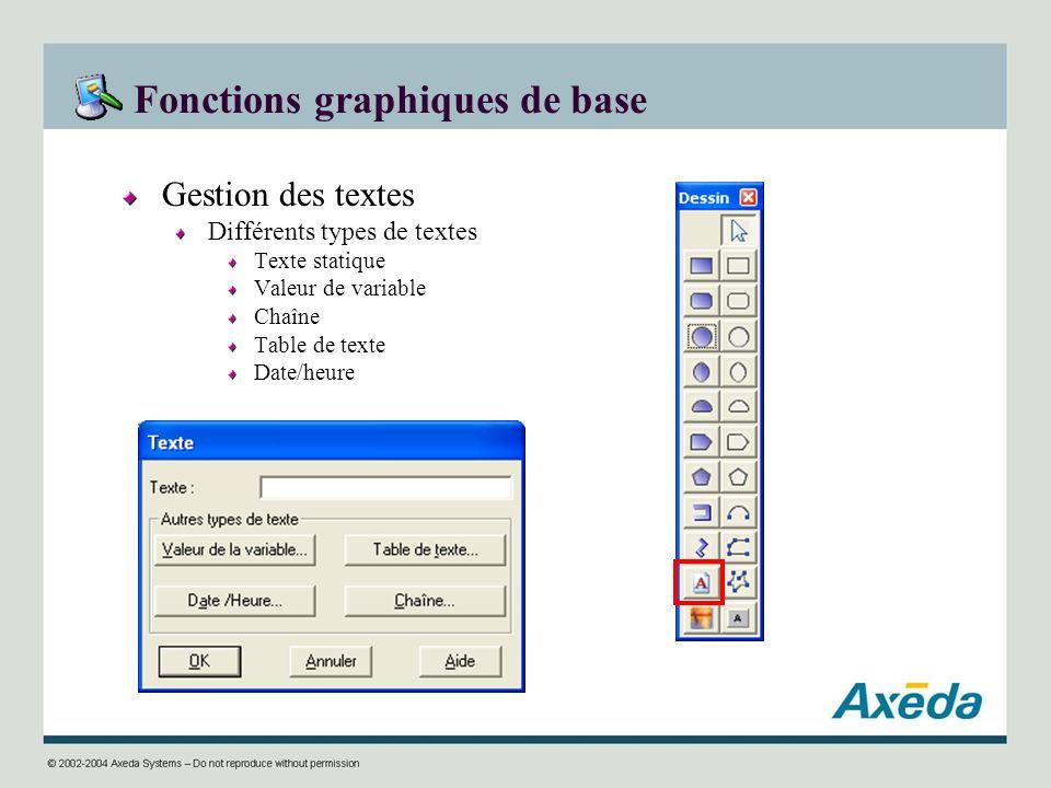 Fonctions graphiques de base Gestion des textes Différents types de textes Texte statique Valeur de variable Chaîne Table de texte Date/heure