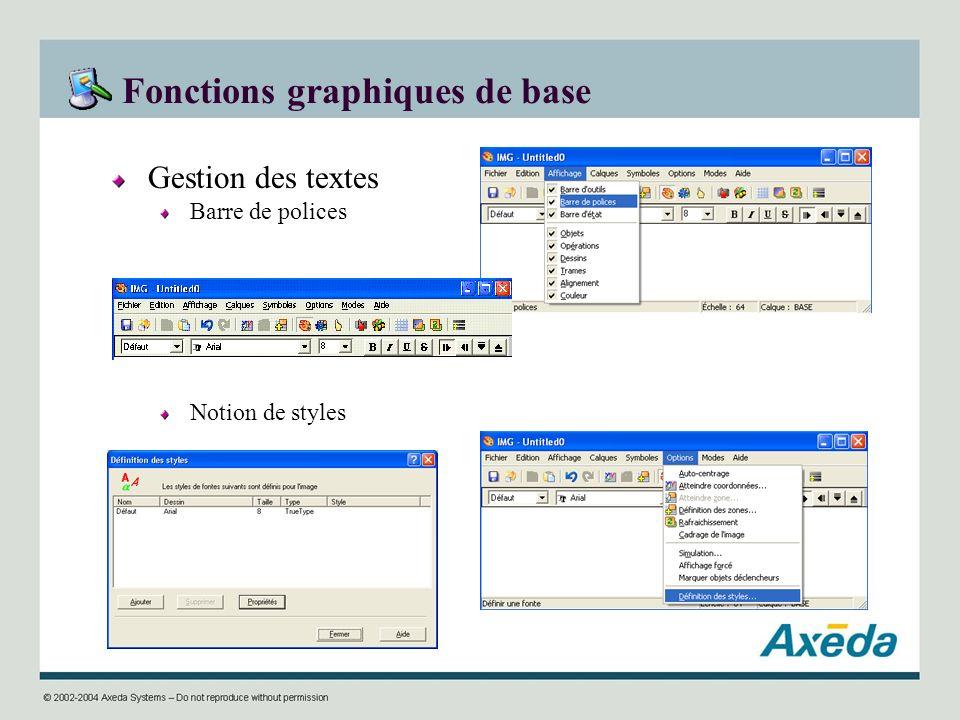 Fonctions graphiques de base Gestion des textes Barre de polices Notion de styles