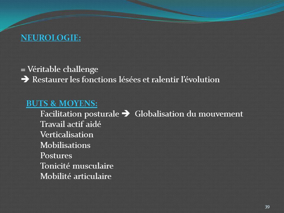 39 NEUROLOGIE: = Véritable challenge Restaurer les fonctions lésées et ralentir lévolution BUTS & MOYENS: Facilitation posturale Globalisation du mouv