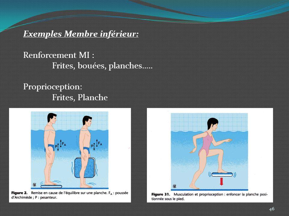 47 Nombreux autres champs dapplications: Gériatrie, revalidation cardiaque & respiratoire, aquagym…..