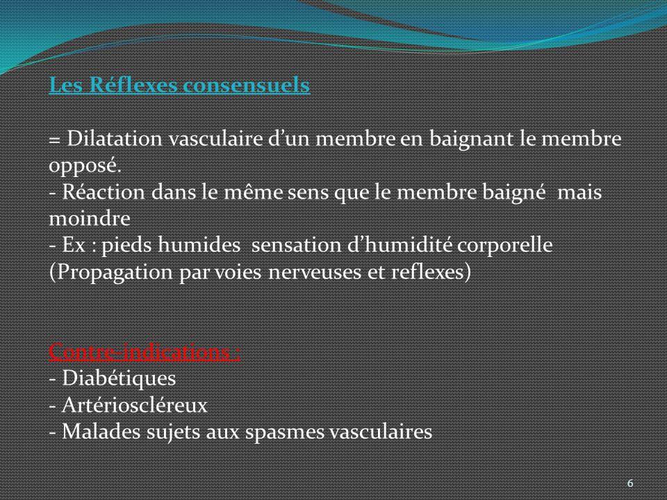 Coeur et pression artérielle : Pression hydrostatique (immersion) ET effet de la chaleur/froid - Bains chauds complets fréquence du pouls PAs & PAd ( .