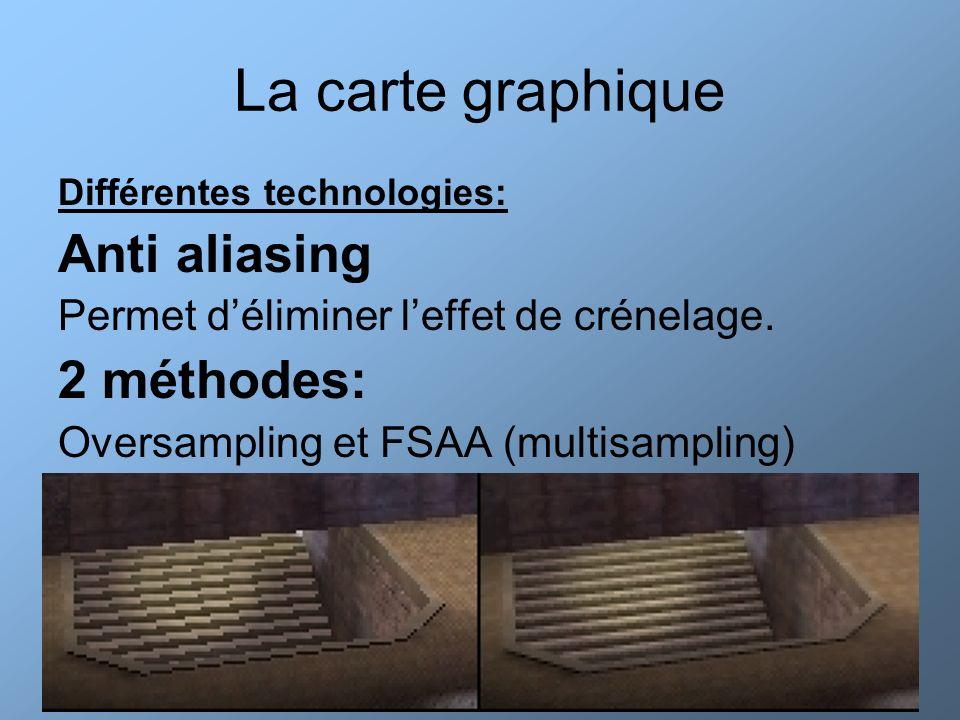 La carte graphique Différentes technologies: Anti aliasing Permet déliminer leffet de crénelage. 2 méthodes: Oversampling et FSAA (multisampling)