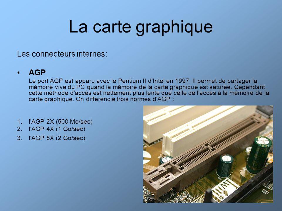 La carte graphique Les connecteurs internes: AGP Le port AGP est apparu avec le Pentium II d'Intel en 1997. Il permet de partager la mémoire vive du P