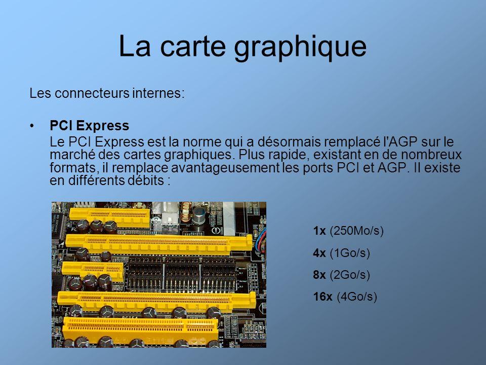 La carte graphique Les connecteurs internes: PCI Express Le PCI Express est la norme qui a désormais remplacé l'AGP sur le marché des cartes graphique