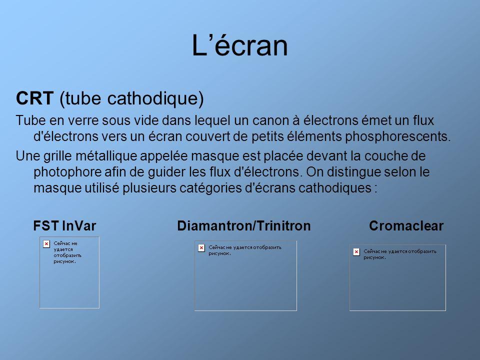 Lécran CRT (tube cathodique) Tube en verre sous vide dans lequel un canon à électrons émet un flux d'électrons vers un écran couvert de petits élément