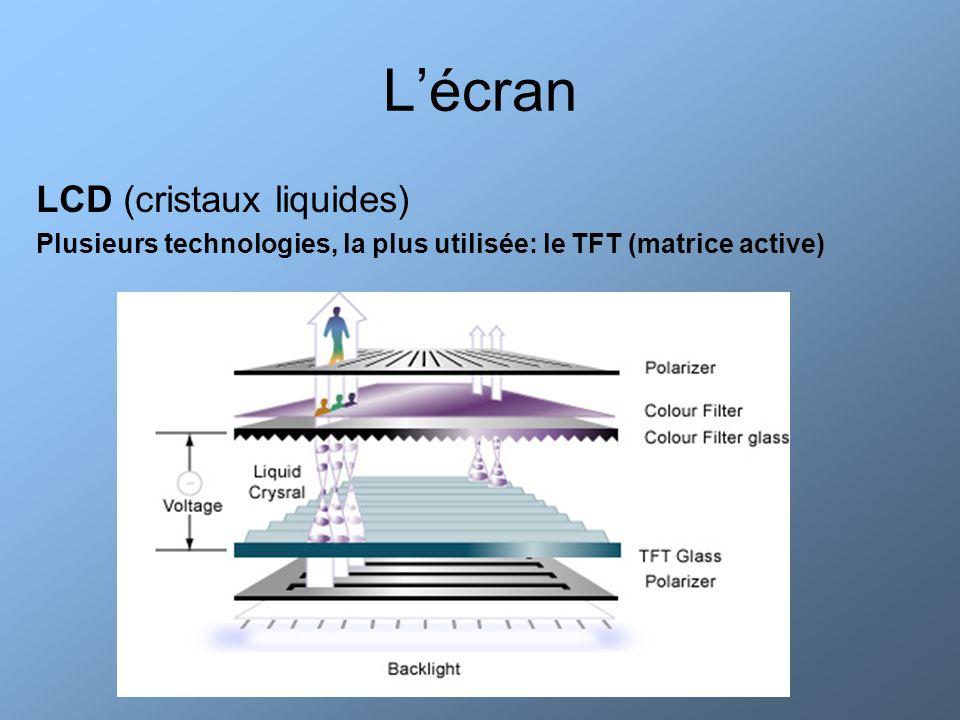 Lécran LCD (cristaux liquides) Plusieurs technologies, la plus utilisée: le TFT (matrice active)