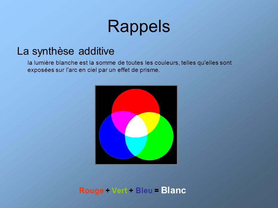 Rappels La synthèse additive la lumière blanche est la somme de toutes les couleurs, telles qu'elles sont exposées sur l'arc en ciel par un effet de p